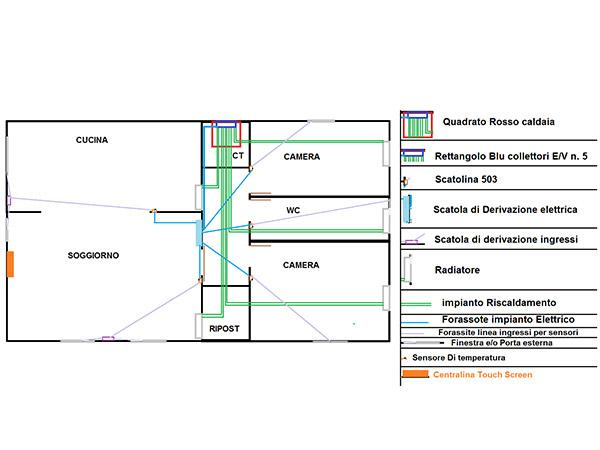 Preventivi-pannelli-solari-termici-Parma