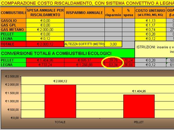 Progettazione-impianti-per-riscaldamento-Parma